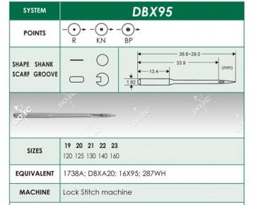 DBx95 AMF